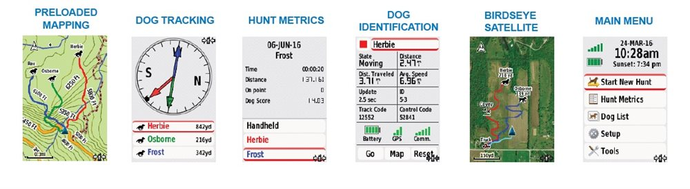 GPS-enabled Dog Tracking Handheld - Click Image to Close